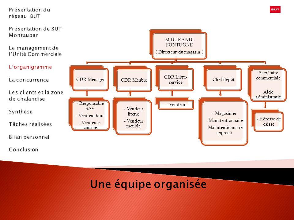 Une équipe organisée M.DURAND- FONTUGNE ( Directeur du magasin ) CDR Menager - Responsable SAV - Vendeur brun -Vendeuse cuisine CDR Meuble - Vendeur l