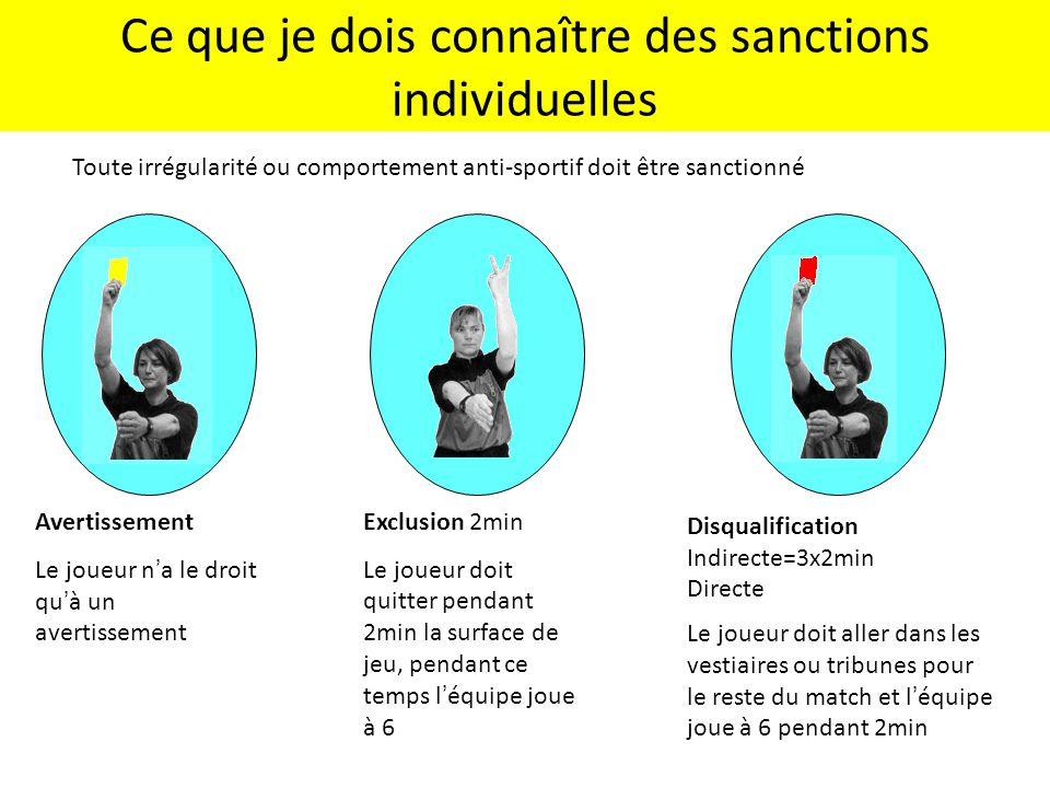 Ce que je dois connaître des sanctions individuelles Toute irrégularité ou comportement anti-sportif doit être sanctionné Avertissement Le joueur n'a