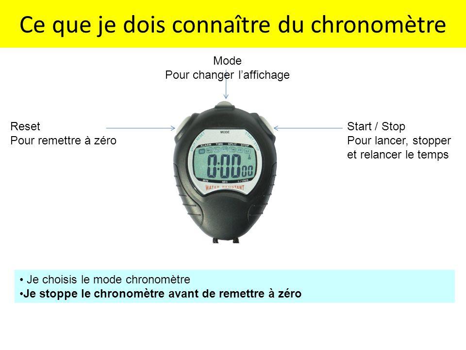 Ce que je dois connaître du chronomètre Mode Pour changer l'affichage Start / Stop Pour lancer, stopper et relancer le temps Reset Pour remettre à zér