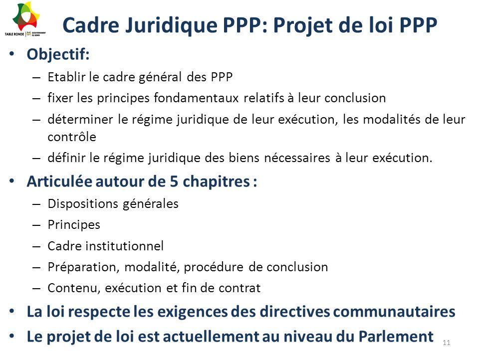 Cadre Juridique PPP: Projet de loi PPP Objectif: – Etablir le cadre général des PPP – fixer les principes fondamentaux relatifs à leur conclusion – dé