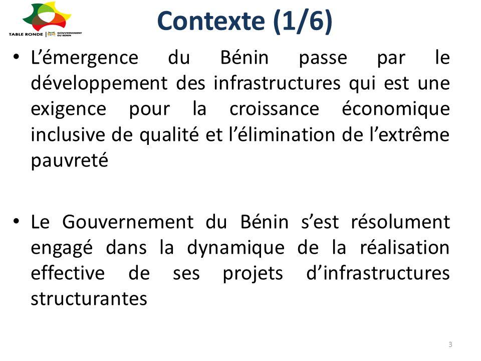 Contexte (1/6) L'émergence du Bénin passe par le développement des infrastructures qui est une exigence pour la croissance économique inclusive de qua