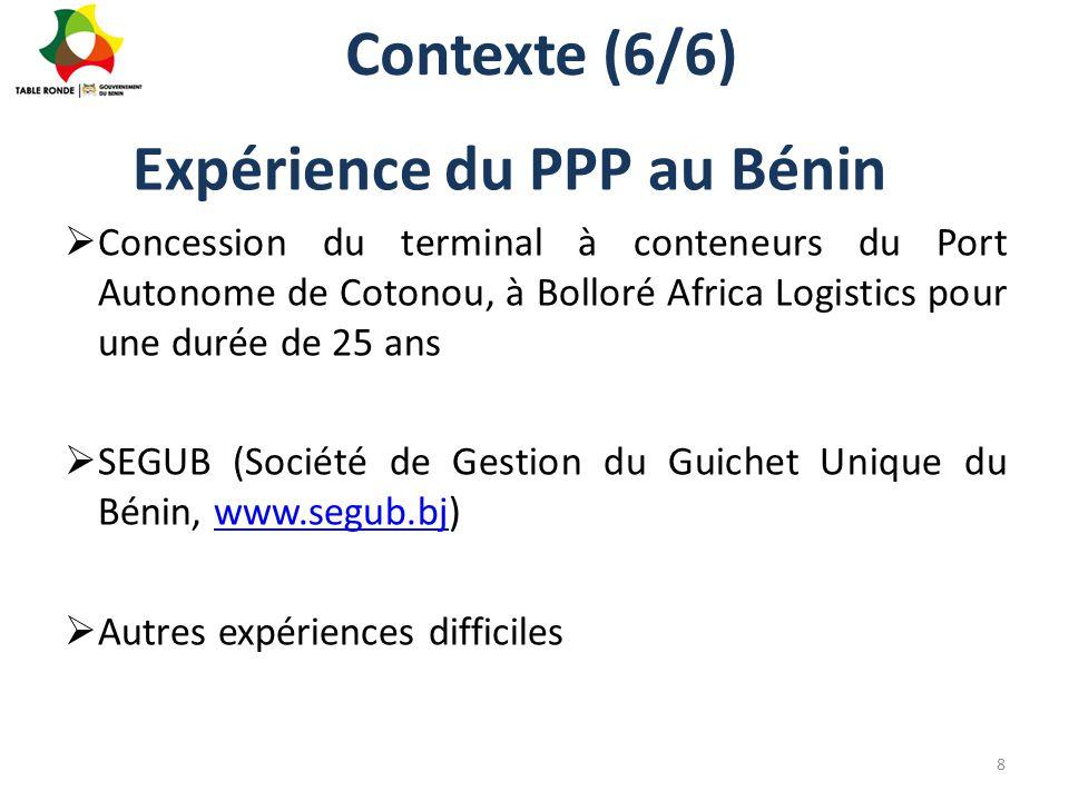 Contexte (6/6) Expérience du PPP au Bénin  Concession du terminal à conteneurs du Port Autonome de Cotonou, à Bolloré Africa Logistics pour une durée