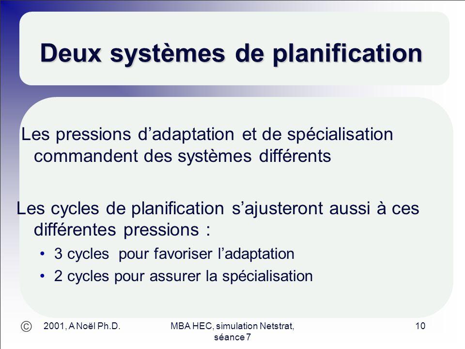  2001, A Noël Ph.D.MBA HEC, simulation Netstrat, séance 7 10 Deux systèmes de planification Les pressions d'adaptation et de spécialisation commanden
