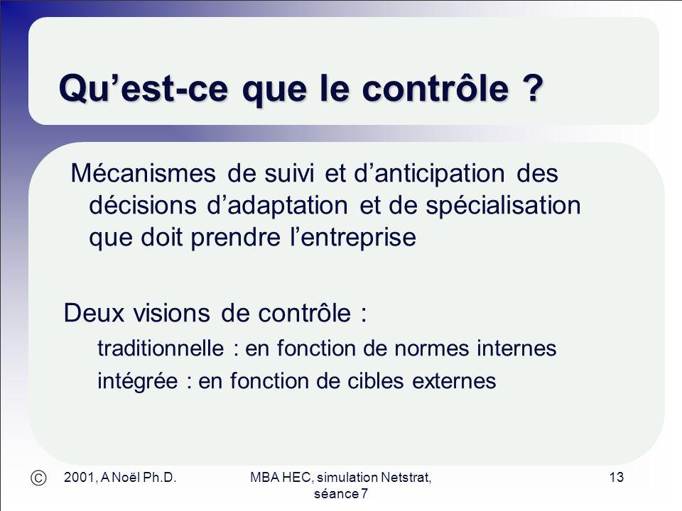  2001, A Noël Ph.D.MBA HEC, simulation Netstrat, séance 7 13 Qu'est-ce que le contrôle ? Mécanismes de suivi et d'anticipation des décisions d'adapta