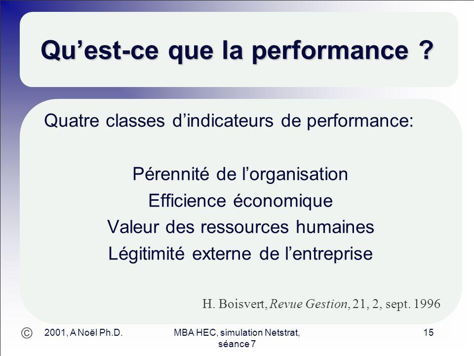  2001, A Noël Ph.D.MBA HEC, simulation Netstrat, séance 7 15 Qu'est-ce que la performance ? Quatre classes d'indicateurs de performance: Pérennité de
