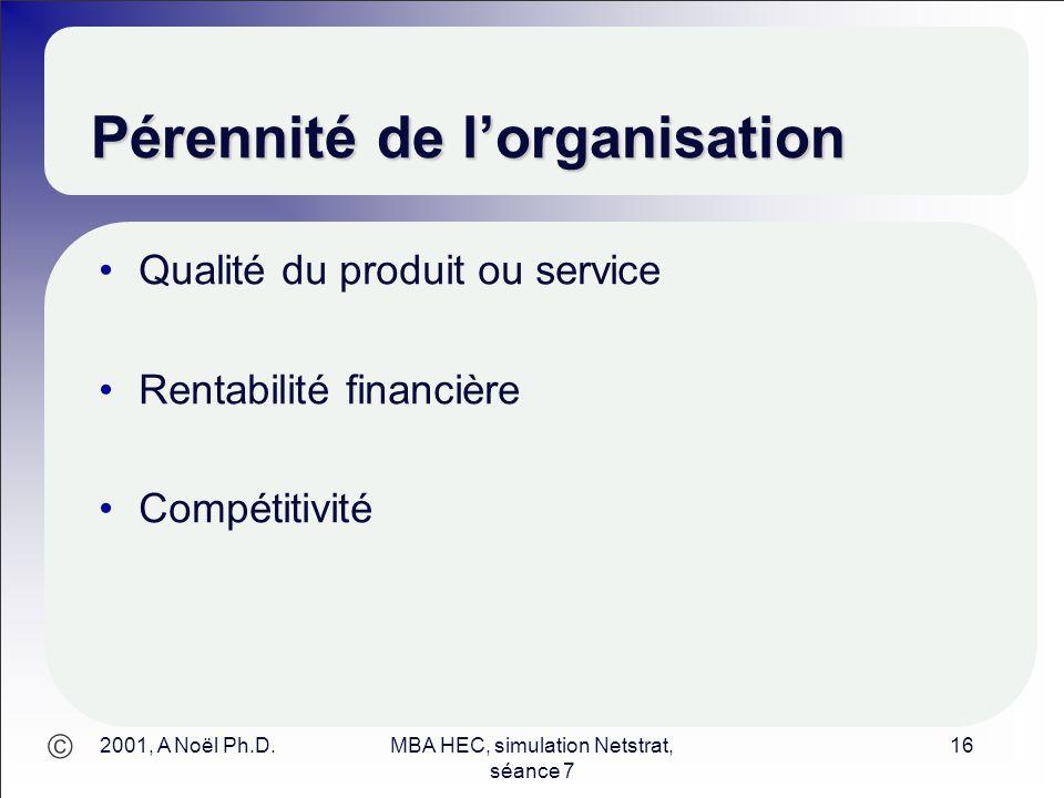  2001, A Noël Ph.D.MBA HEC, simulation Netstrat, séance 7 16 Pérennité de l'organisation Qualité du produit ou service Rentabilité financière Compéti