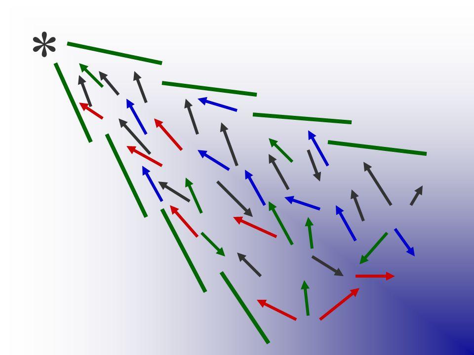  2001, A Noël Ph.D.MBA HEC, simulation Netstrat, séance 7 13 Qu'est-ce que le contrôle .