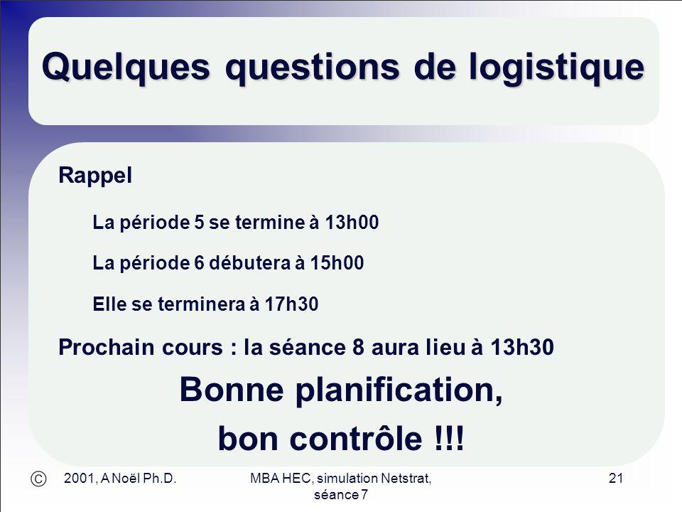 2001, A Noël Ph.D.MBA HEC, simulation Netstrat, séance 7 21 Quelques questions de logistique Rappel La période 5 se termine à 13h00 La période 6 déb