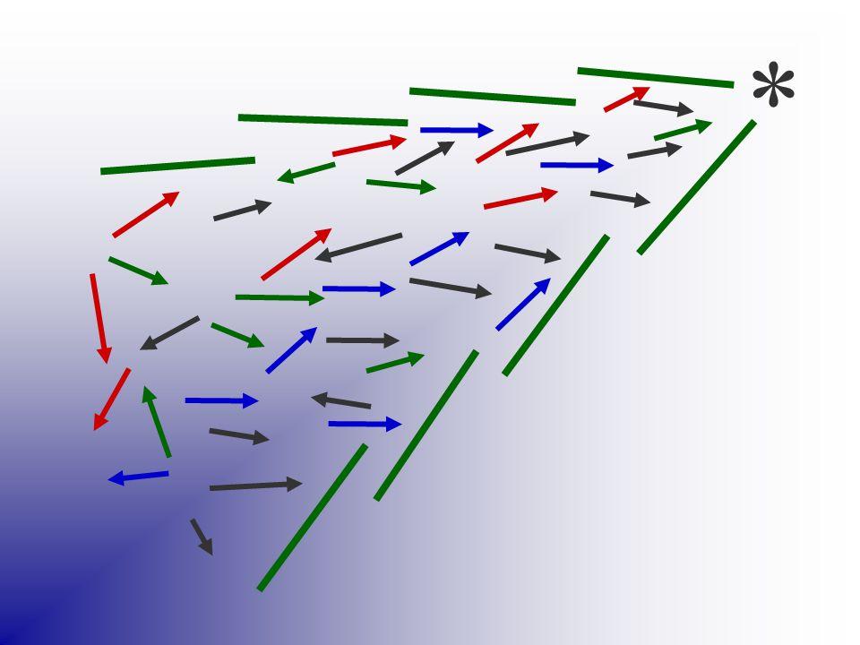  2001, A Noël Ph.D.MBA HEC, simulation Netstrat, séance 7 4 La planification et le contrôle stratégiques Comprendre la dynamique des tensions entre l'efficience et l'efficacité dans une entreprise Identifier les avantages et les inconvénients associés à la planification des activités d'une entreprise Comprendre la relation performance-contrôle : une vision contemporaine du contrôle de gestion Objectifs :