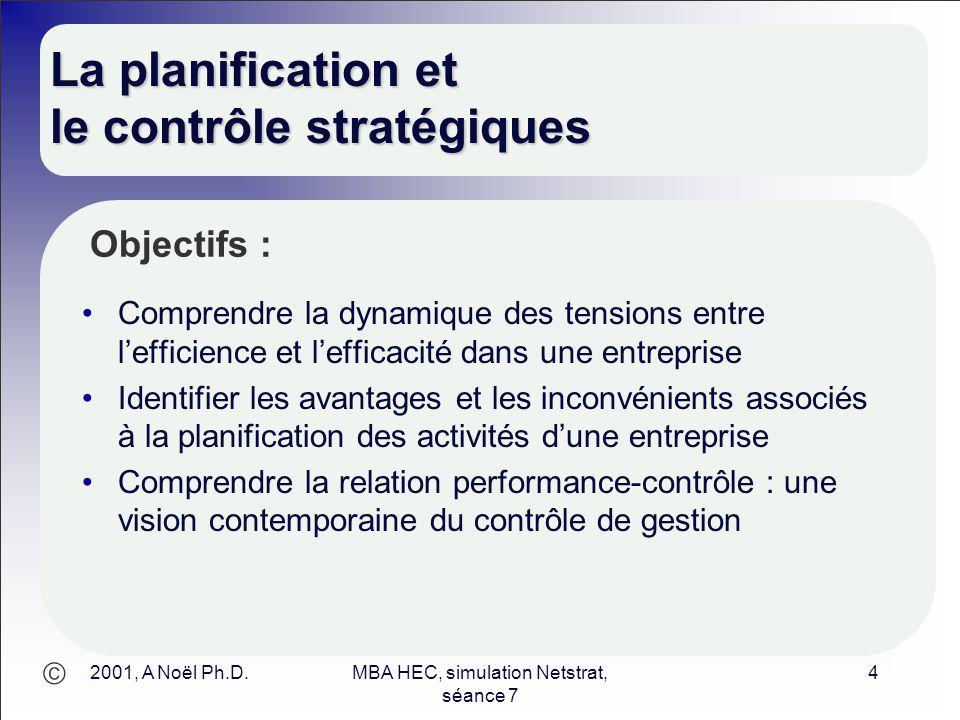  2001, A Noël Ph.D.MBA HEC, simulation Netstrat, séance 7 5 Efficacité, efficience, performance EFFICIENCE : Bien faire les choses Répondre aux contraintes quotidiennes Raison d'être du contrôle Essence de la mise en œuvre stratégique