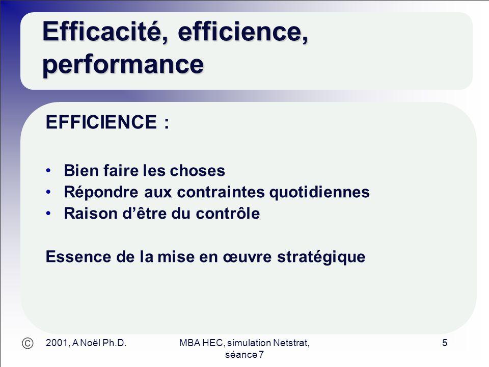  2001, A Noël Ph.D.MBA HEC, simulation Netstrat, séance 7 6 Efficacité, efficience, performance EFFICACITÉ : Faire la bonne chose Allocation à long terme des ressources Raison d'être de la planification Essence de la formulation stratégique