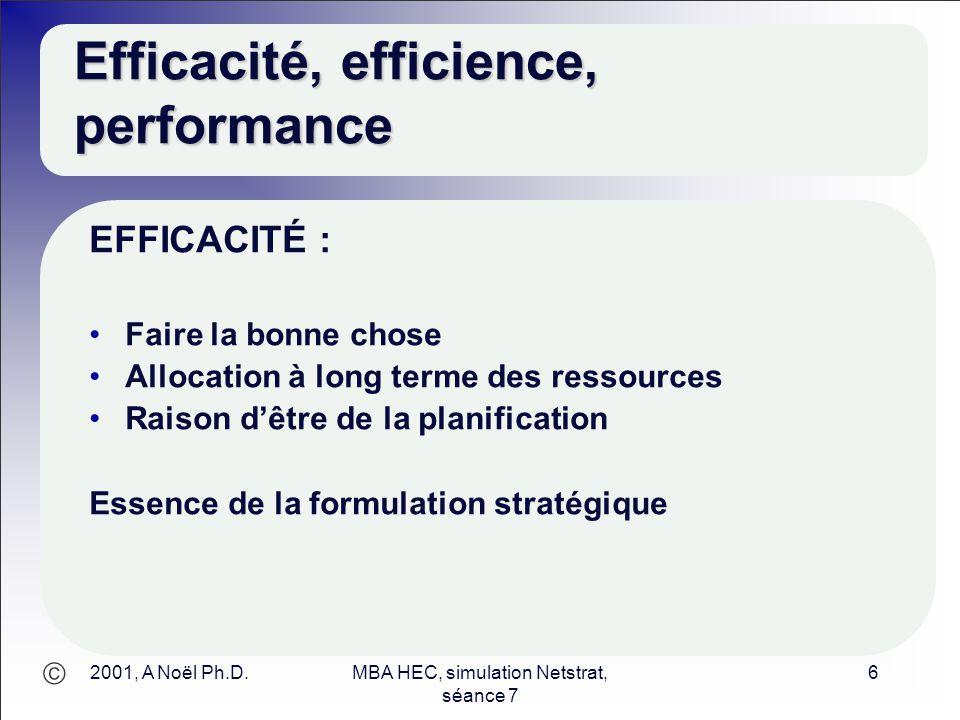  2001, A Noël Ph.D.MBA HEC, simulation Netstrat, séance 7 6 Efficacité, efficience, performance EFFICACITÉ : Faire la bonne chose Allocation à long t