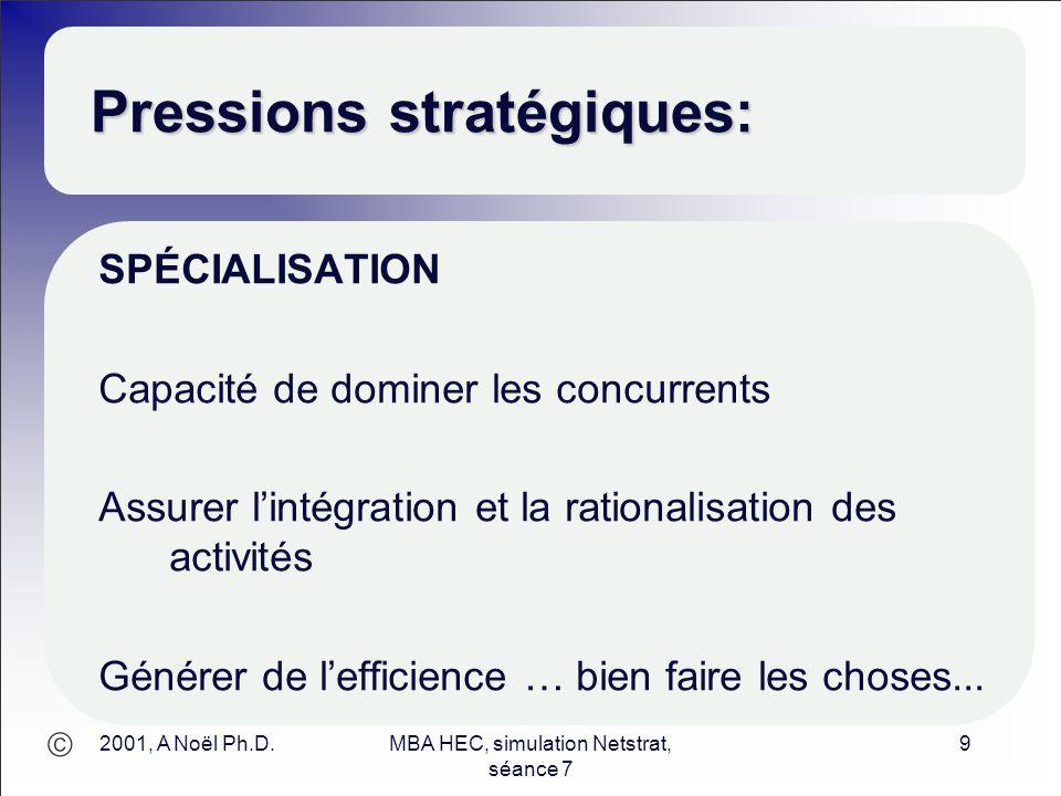  2001, A Noël Ph.D.MBA HEC, simulation Netstrat, séance 7 9 Pressions stratégiques: SPÉCIALISATION Capacité de dominer les concurrents Assurer l'inté