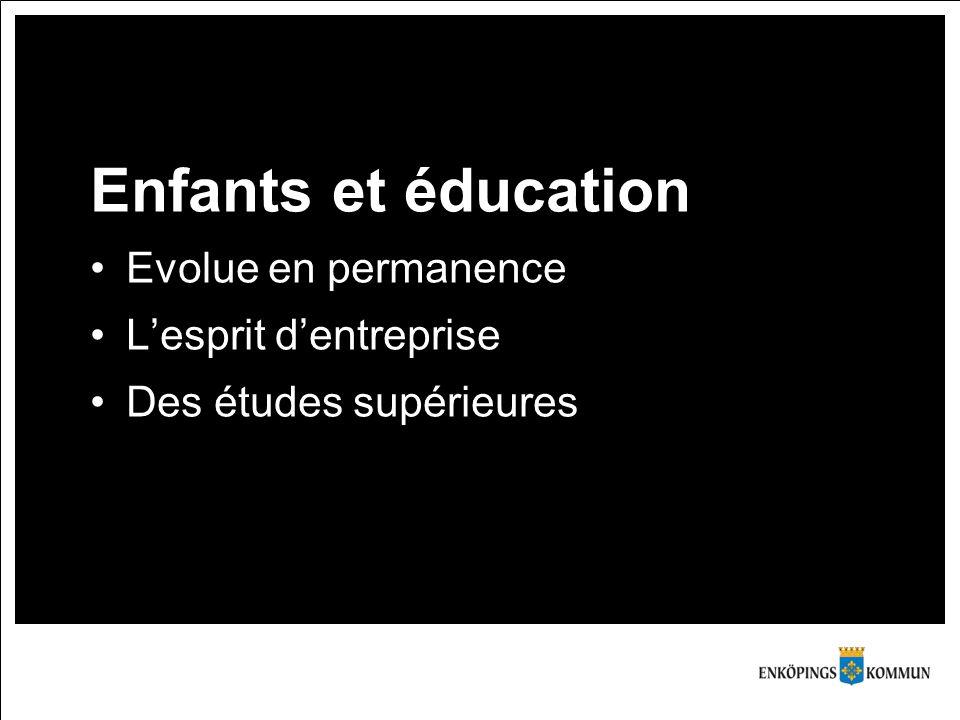 Enfants et éducation Evolue en permanence L'esprit d'entreprise Des études supérieures
