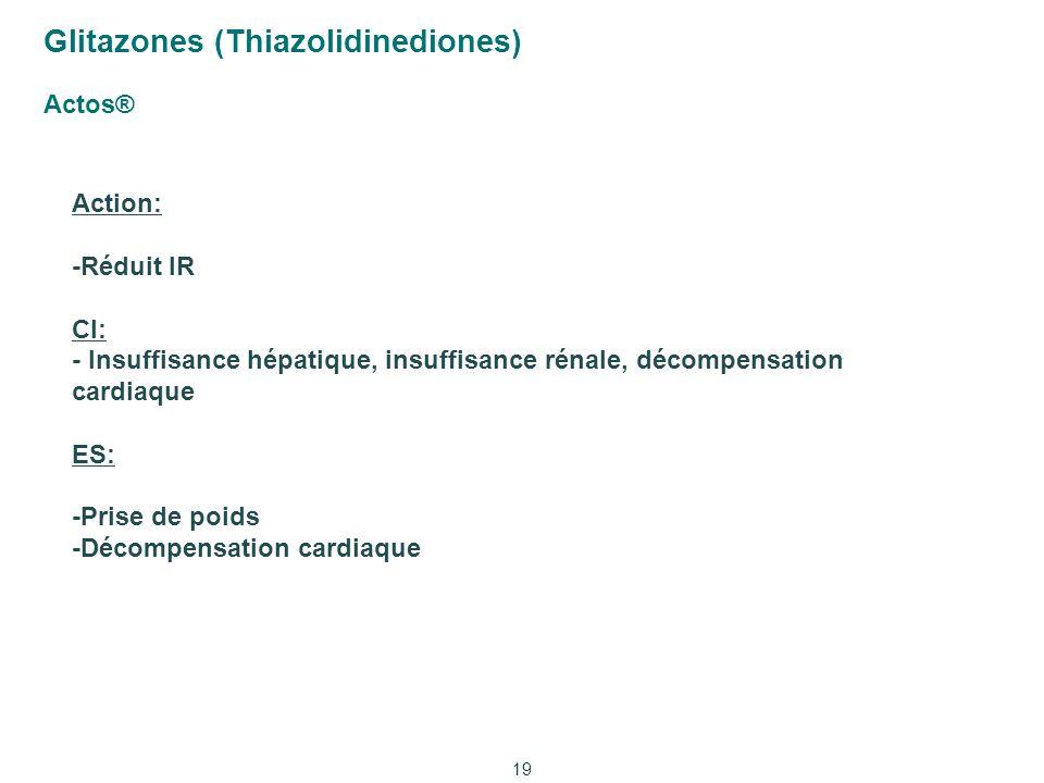 Glitazones (Thiazolidinediones) Actos® 19 Action: -Réduit IR CI: - Insuffisance hépatique, insuffisance rénale, décompensation cardiaque ES: -Prise de poids -Décompensation cardiaque