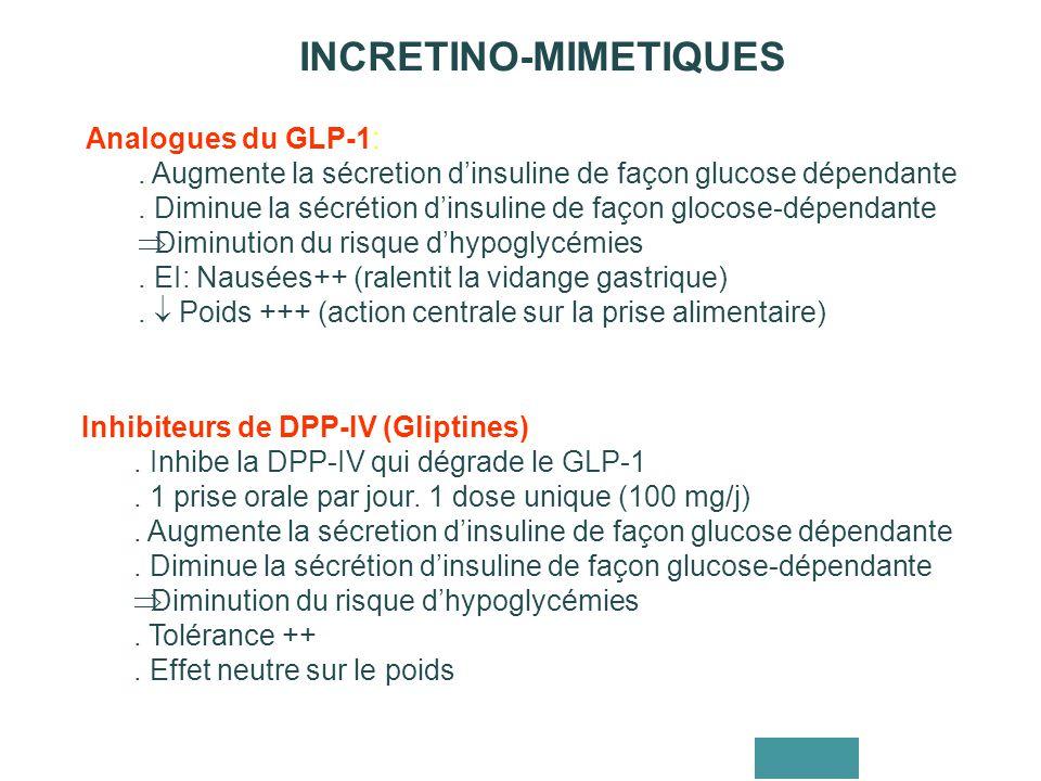 INCRETINO-MIMETIQUES Analogues du GLP-1:. Augmente la sécretion d'insuline de façon glucose dépendante. Diminue la sécrétion d'insuline de façon gloco