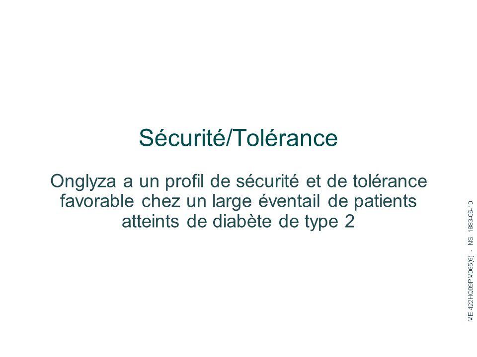 Sécurité/Tolérance Onglyza a un profil de sécurité et de tolérance favorable chez un large éventail de patients atteints de diabète de type 2 ME 422HQ09PM065(6) - NS 1883-06-10