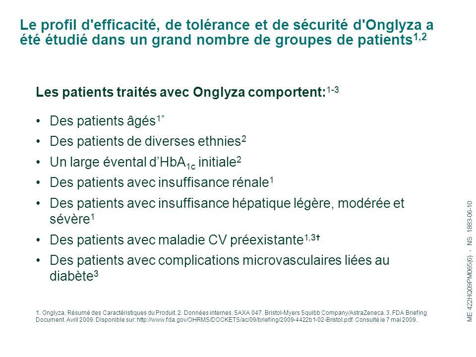 Le profil d'efficacité, de tolérance et de sécurité d'Onglyza a été étudié dans un grand nombre de groupes de patients 1,2 Les patients traités avec O
