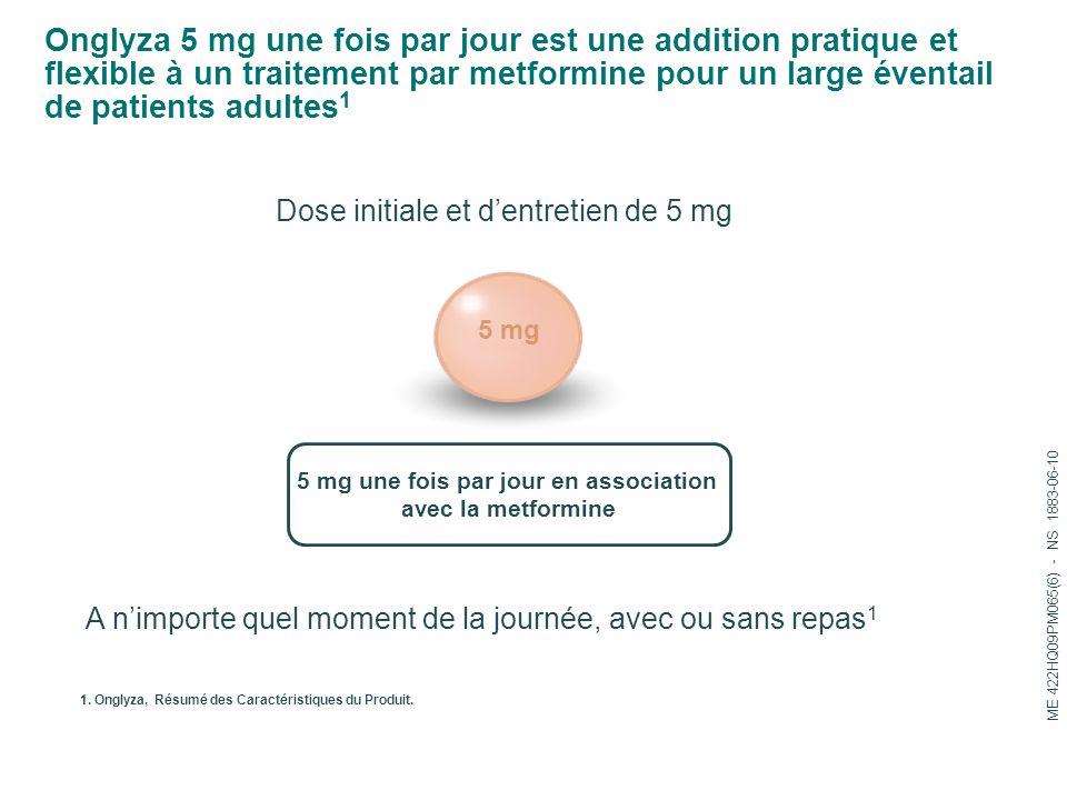 Onglyza 5 mg une fois par jour est une addition pratique et flexible à un traitement par metformine pour un large éventail de patients adultes 1 Dose initiale et d'entretien de 5 mg 1.