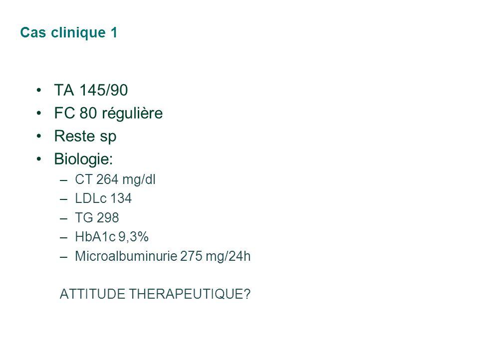 Cas clinique 1 TA 145/90 FC 80 régulière Reste sp Biologie: –CT 264 mg/dl –LDLc 134 –TG 298 –HbA1c 9,3% –Microalbuminurie 275 mg/24h ATTITUDE THERAPEU