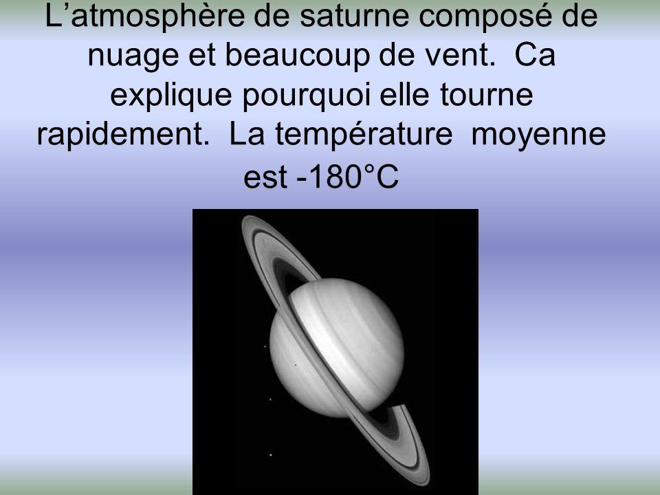 L'atmosphère de saturne composé de nuage et beaucoup de vent. Ca explique pourquoi elle tourne rapidement. La température moyenne est -180°C