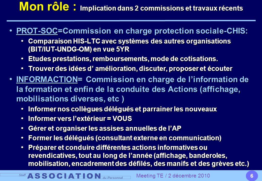 6 Mon rôle : Implication dans 2 commissions et travaux récents PROT-SOC=Commission en charge protection sociale-CHIS: PROT-SOC=Commission en charge protection sociale-CHIS: Comparaison HIS-LTC avec systèmes des autres organisations (BIT/IUT-UNDG-OM) en vue 5YR Comparaison HIS-LTC avec systèmes des autres organisations (BIT/IUT-UNDG-OM) en vue 5YR Etudes prestations, remboursements, mode de cotisations.