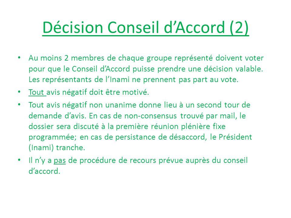 Au moins 2 membres de chaque groupe représenté doivent voter pour que le Conseil d'Accord puisse prendre une décision valable. Les représentants de l'