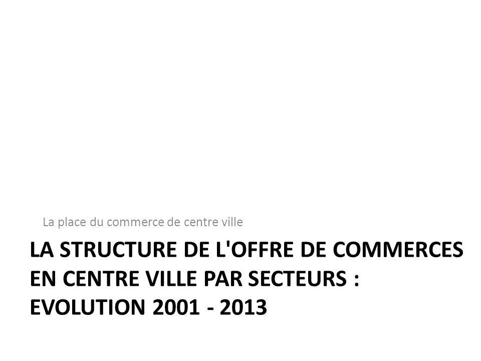 LA STRUCTURE DE L'OFFRE DE COMMERCES EN CENTRE VILLE PAR SECTEURS : EVOLUTION 2001 - 2013 La place du commerce de centre ville