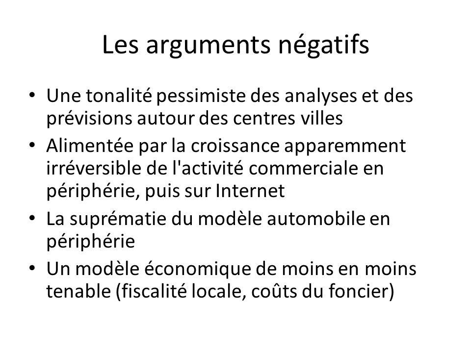 Les arguments négatifs Une tonalité pessimiste des analyses et des prévisions autour des centres villes Alimentée par la croissance apparemment irréve