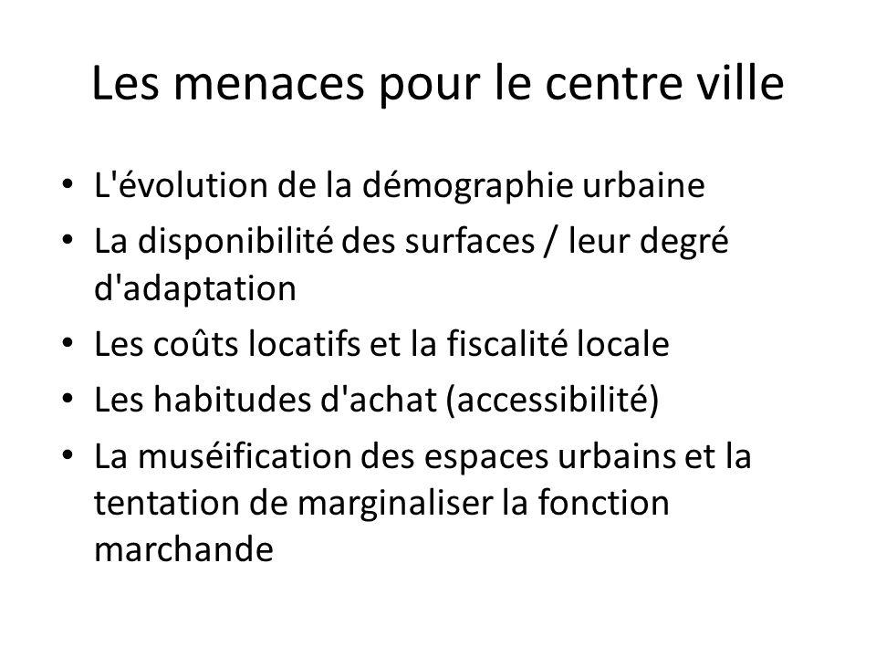 Les menaces pour le centre ville L'évolution de la démographie urbaine La disponibilité des surfaces / leur degré d'adaptation Les coûts locatifs et l
