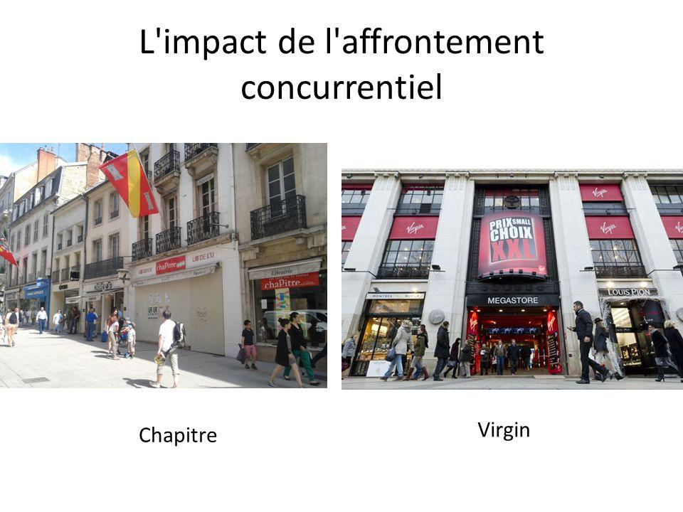 L impact de l affrontement concurrentiel Chapitre Virgin