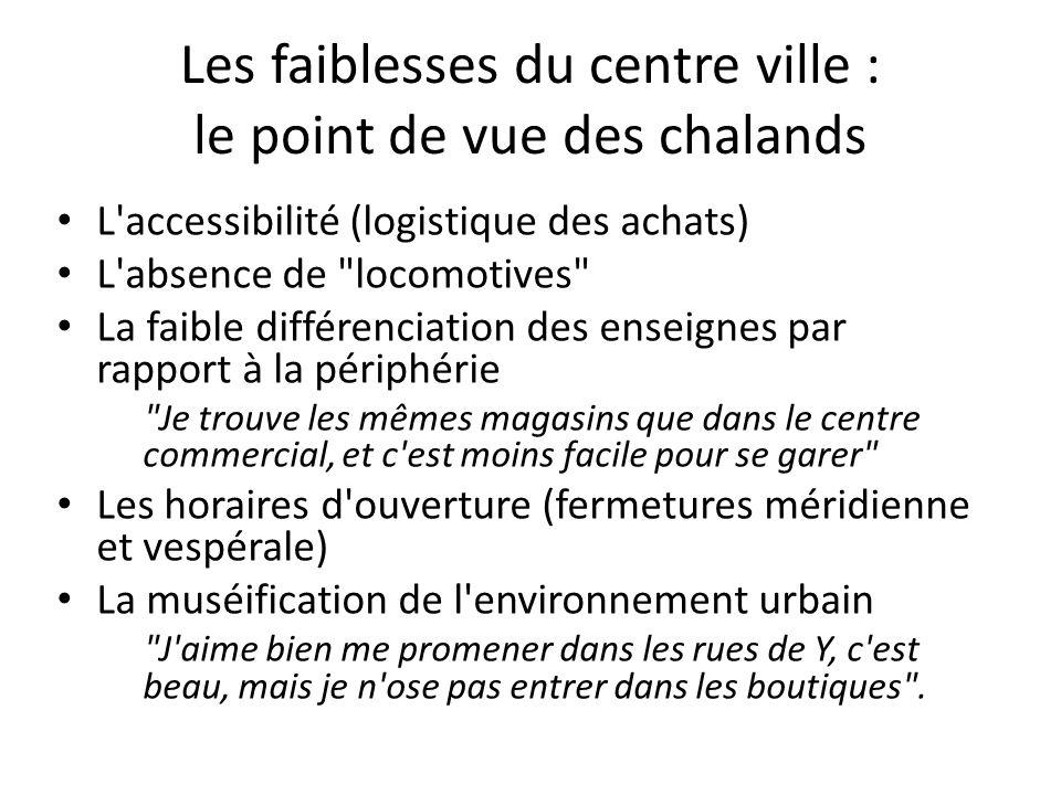 Les faiblesses du centre ville : le point de vue des chalands L'accessibilité (logistique des achats) L'absence de