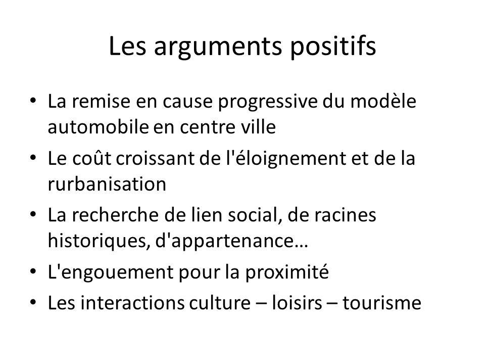 Les arguments positifs La remise en cause progressive du modèle automobile en centre ville Le coût croissant de l'éloignement et de la rurbanisation L