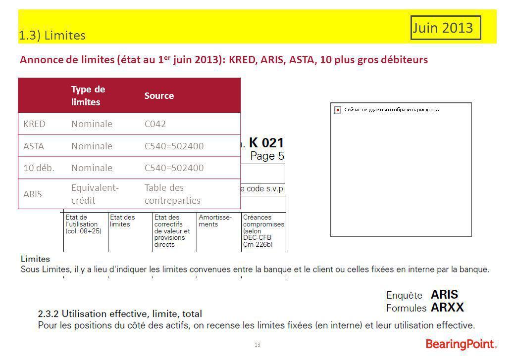 13 Annonce de limites (état au 1 er juin 2013): KRED, ARIS, ASTA, 10 plus gros débiteurs 1.3) Limites Type de limites Source KREDNominaleC042 ASTANomi