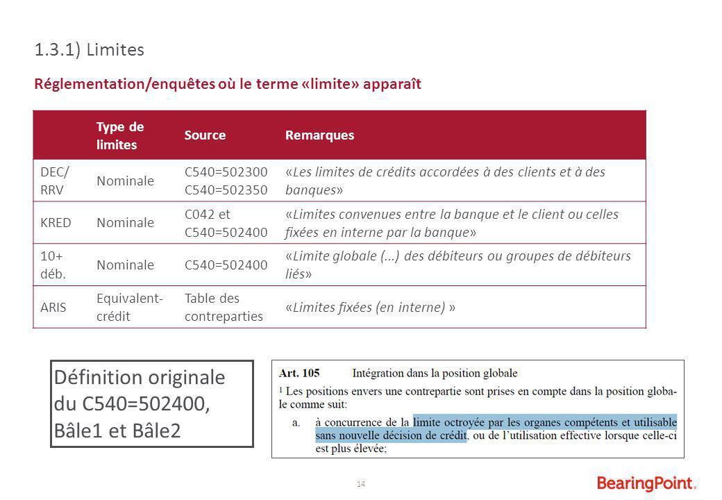 14 Réglementation/enquêtes où le terme «limite» apparaît 1.3.1) Limites Type de limites SourceRemarques DEC/ RRV Nominale C540=502300 C540=502350 «Les