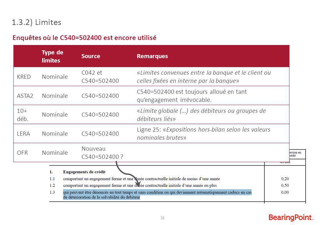15 Enquêtes où le C540=502400 est encore utilisé 1.3.2) Limites Type de limites SourceRemarques KREDNominale C042 et C540=502400 «Limites convenues en