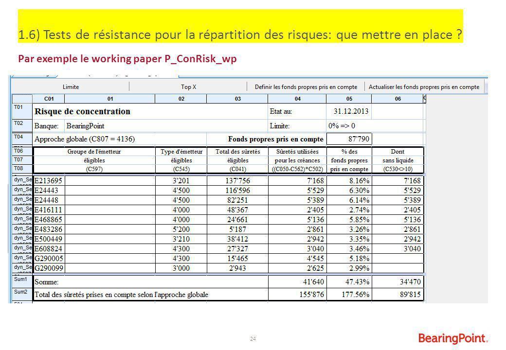 24 1.6) Tests de résistance pour la répartition des risques: que mettre en place ? Par exemple le working paper P_ConRisk_wp