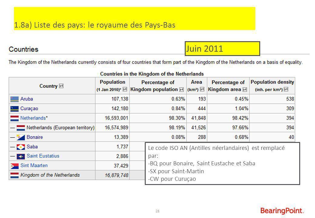 28 1.8a) Liste des pays: le royaume des Pays-Bas Juin 2011 Le code ISO AN (Antilles néerlandaires) est remplacé par: -BQ pour Bonaire, Saint Eustache