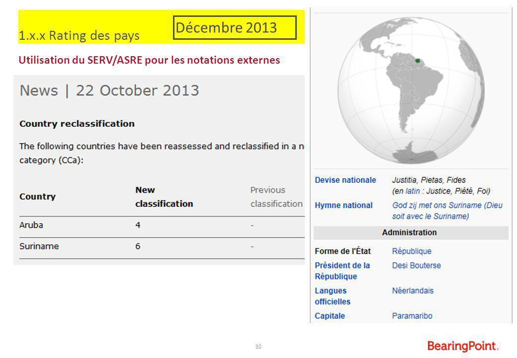 30 Utilisation du SERV/ASRE pour les notations externes 1.x.x Rating des pays Décembre 2013