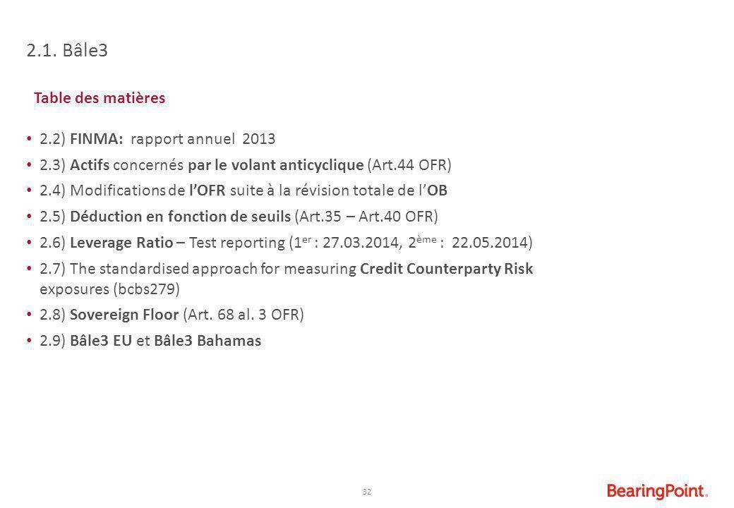 32 2.1. Bâle3 Table des matières 2.2) FINMA: rapport annuel 2013 2.3) Actifs concernés par le volant anticyclique (Art.44 OFR) 2.4) Modifications de l