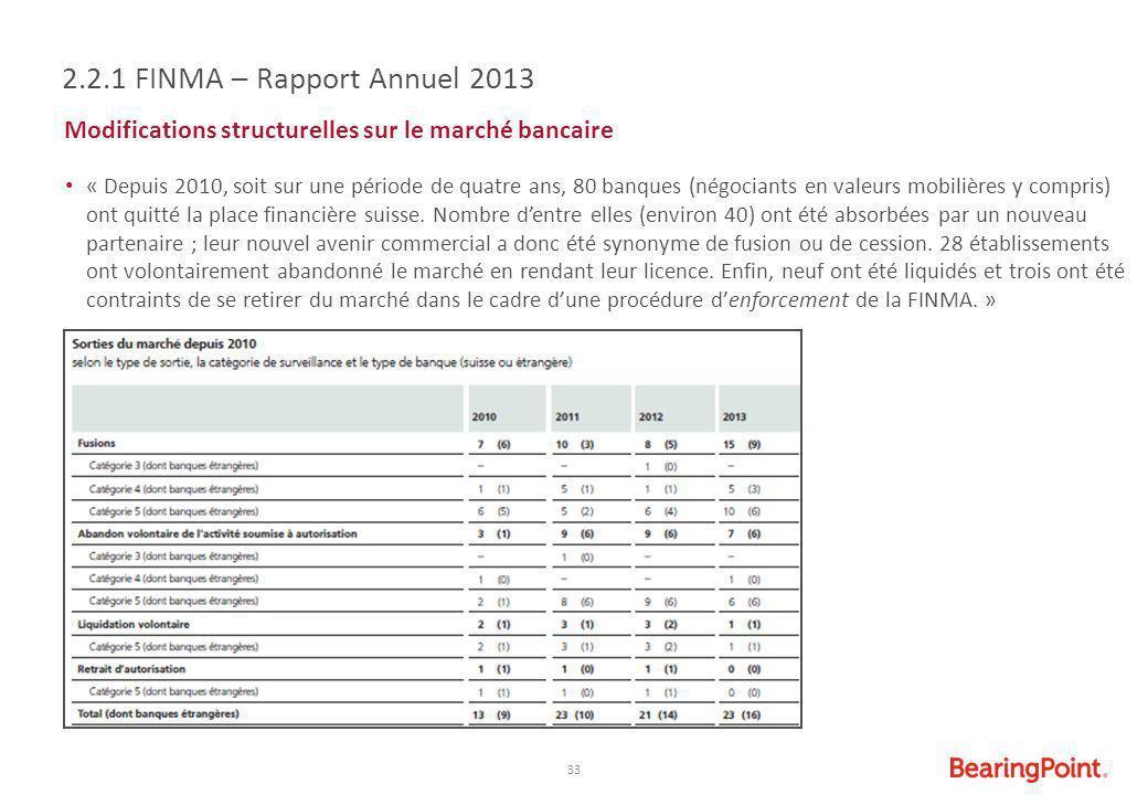 33 2.2.1 FINMA – Rapport Annuel 2013 « Depuis 2010, soit sur une période de quatre ans, 80 banques (négociants en valeurs mobilières y compris) ont qu