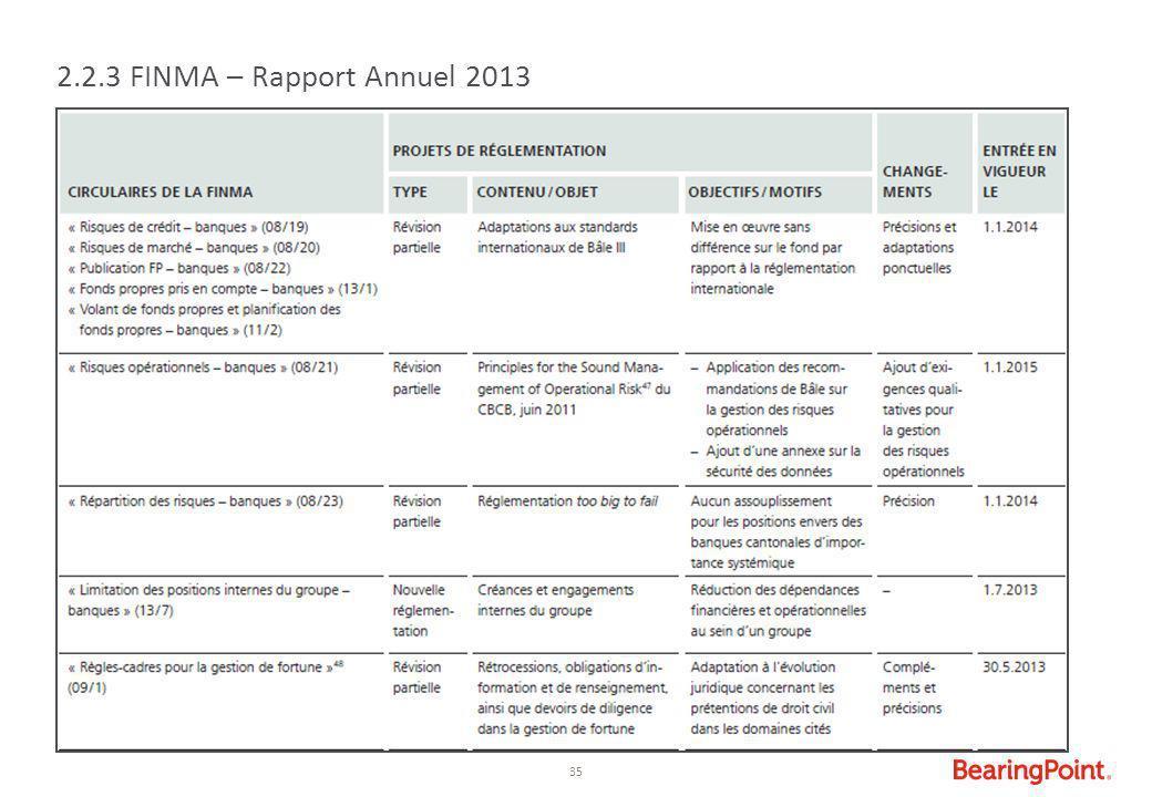 35 2.2.3 FINMA – Rapport Annuel 2013