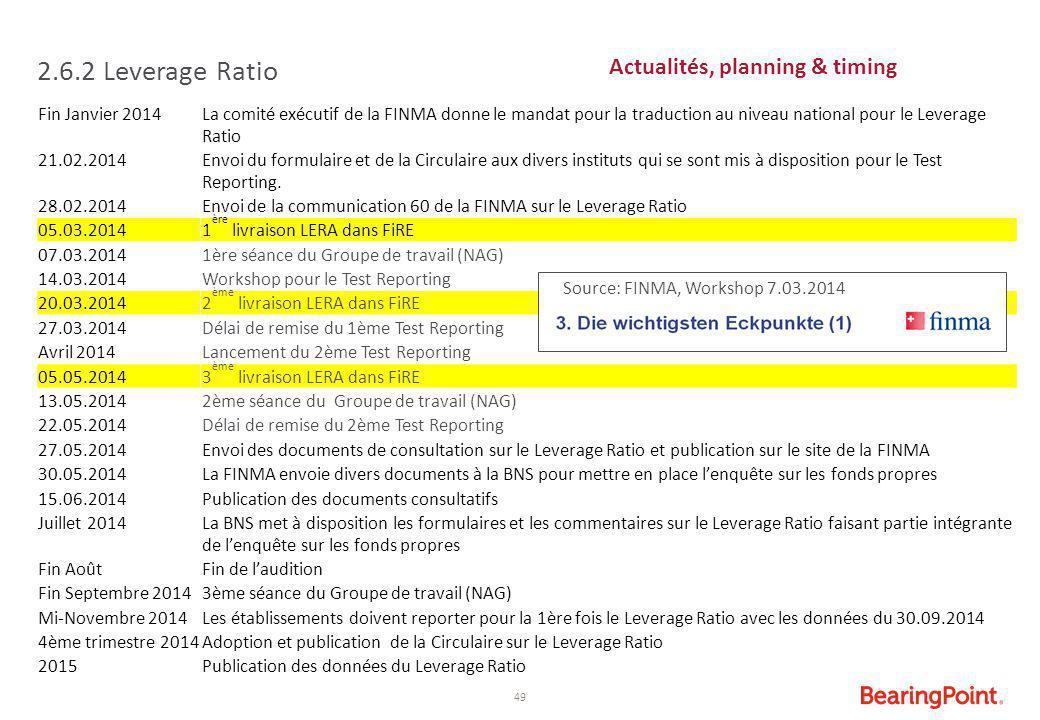 49 2.6.2 Leverage Ratio Actualités, planning & timing Fin Janvier 2014La comité exécutif de la FINMA donne le mandat pour la traduction au niveau nati