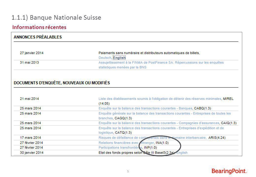 5 1.1.1) Banque Nationale Suisse Informations récentes