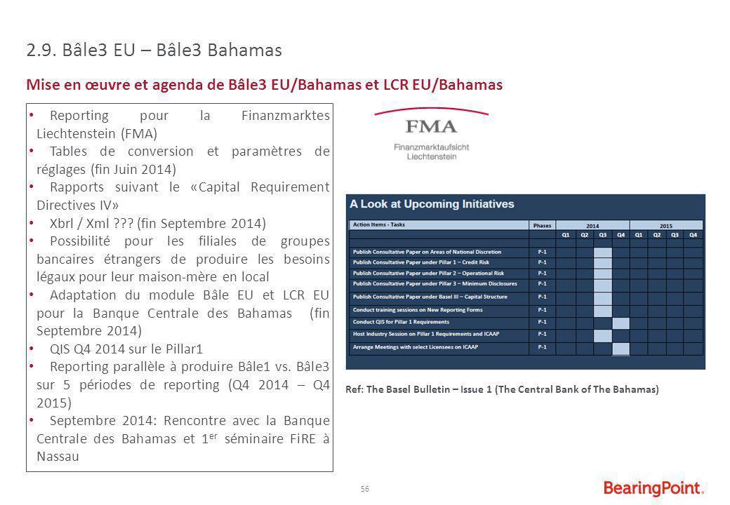 56 2.9. Bâle3 EU – Bâle3 Bahamas Mise en œuvre et agenda de Bâle3 EU/Bahamas et LCR EU/Bahamas Reporting pour la Finanzmarktes Liechtenstein (FMA) Tab