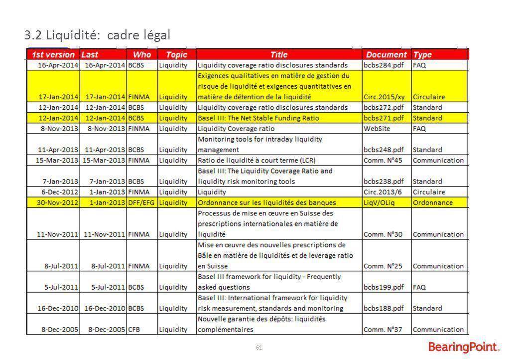 61 3.2 Liquidité: cadre légal