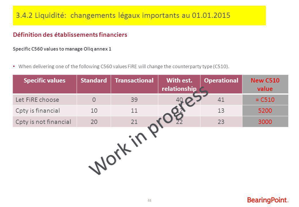 68 Définition des établissements financiers 3.4.2 Liquidité: changements légaux importants au 01.01.2015 Specific valuesStandardTransactionalWith est.