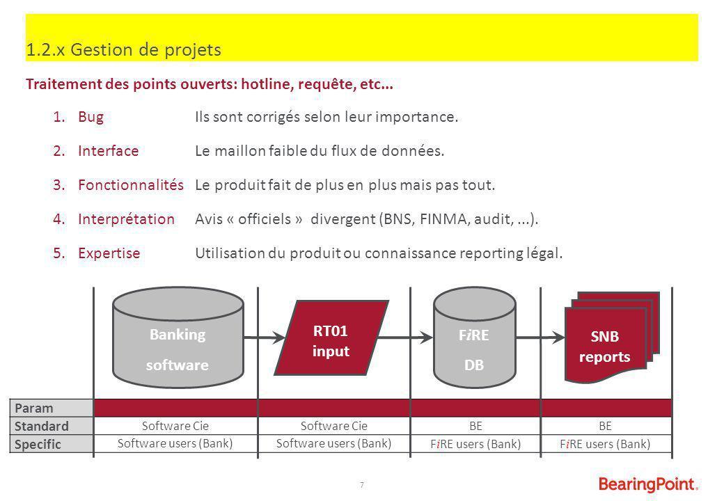 78 Utilisation du critère des 1 million EUR (1.5 millions CHF) reste sans réponse 3.7.x Liquidité: précision Décembre 2013