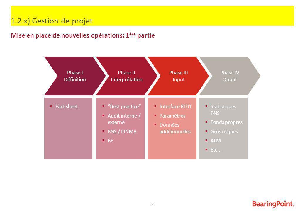 """8 Mise en place de nouvelles opérations: 1 ère partie 1.2.x) Gestion de projet  Fact sheet  """"Best practice""""  Audit interne / externe  BNS / FINMA"""