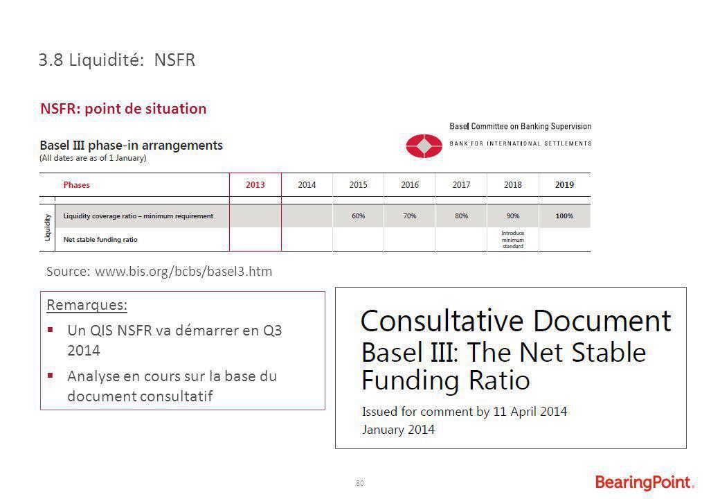 80 NSFR: point de situation 3.8 Liquidité: NSFR Source: www.bis.org/bcbs/basel3.htm Remarques:  Un QIS NSFR va démarrer en Q3 2014  Analyse en cours